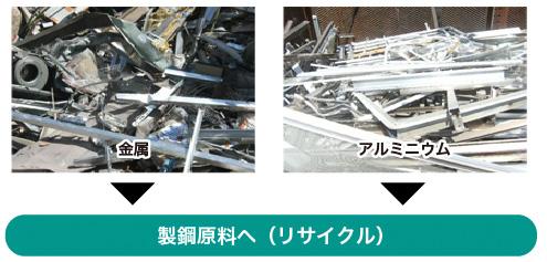 金属をリサイクル